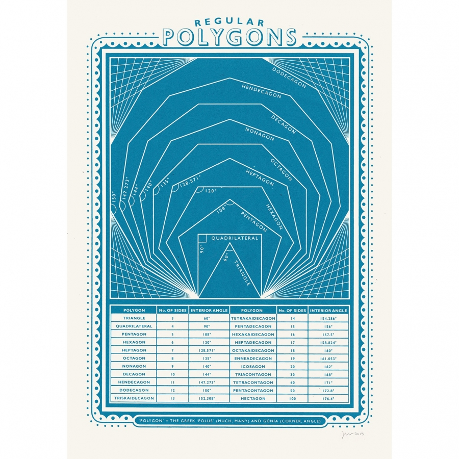 Polygons print